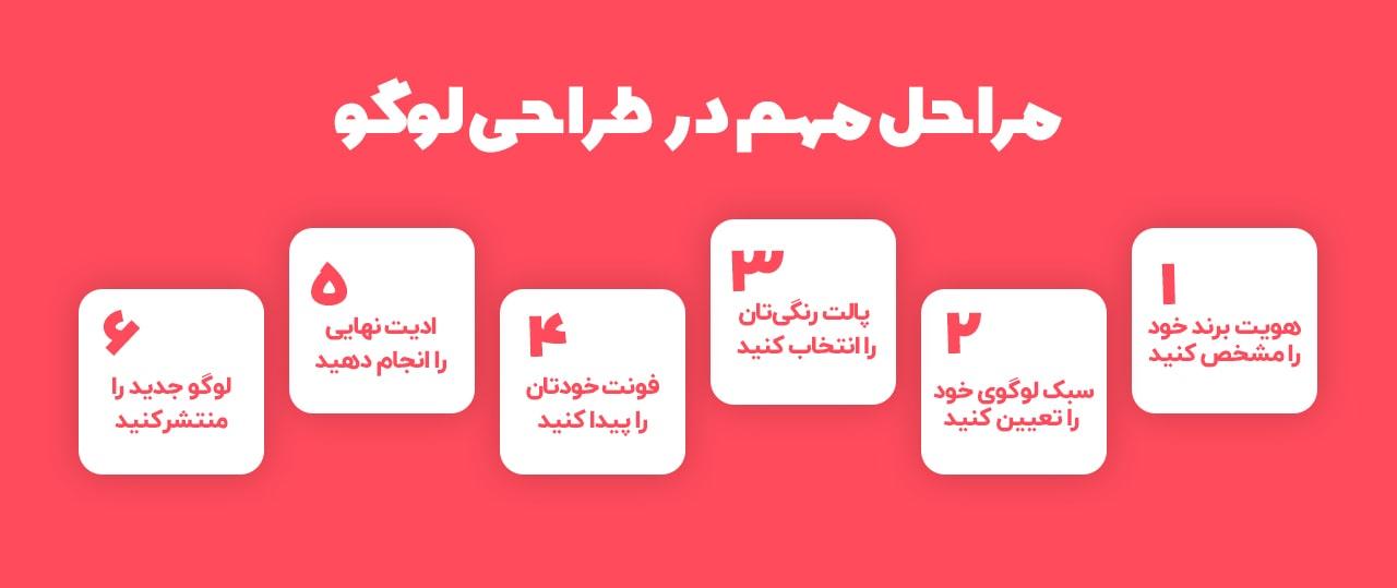 مراحل مهم در طراحی لوگو