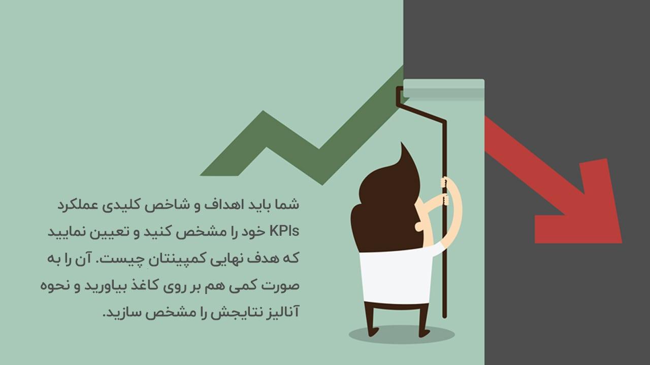 kpi در کمپین بازاریابی