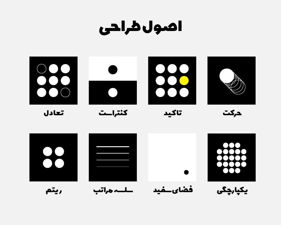 آشنایی با اصول طراحی
