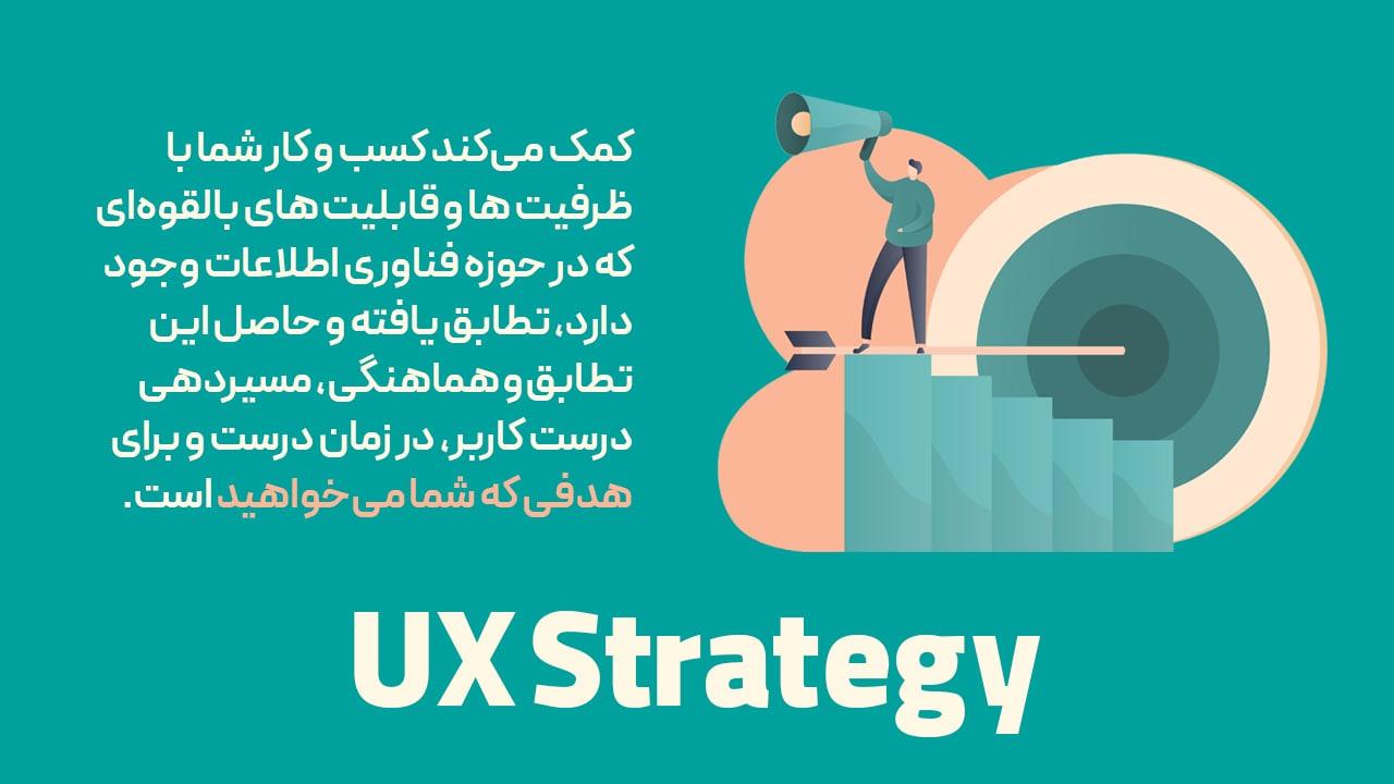 استراتژی تجربه کاربری یا UX Strategy چیست؟