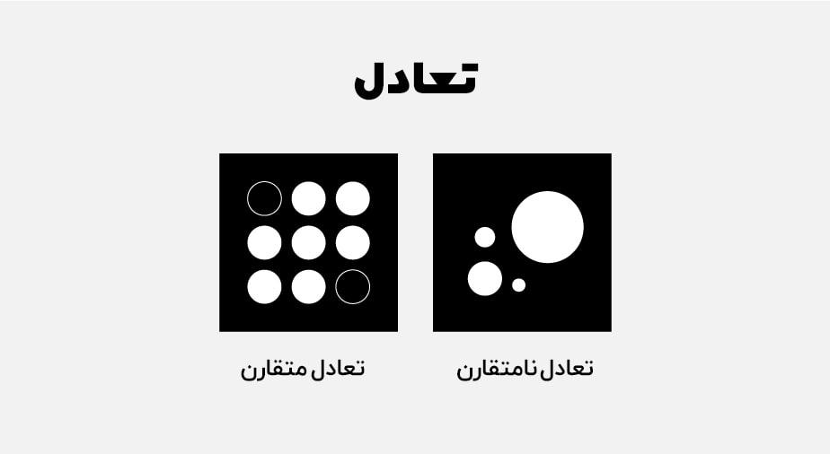 اصل تعادل در طراحی